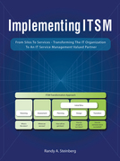 Implementing Itsm