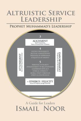 Altruistic Service Leadership