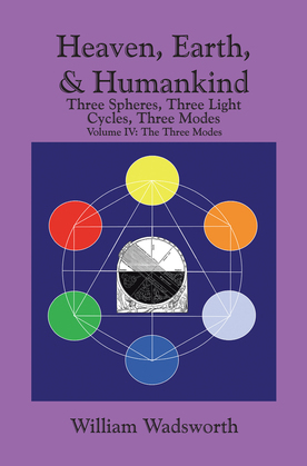 Heaven, Earth, & Humankind: Three Spheres, Three Light Cycles, Three Modes