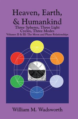 Heaven, Earth, & Humankind: Three Spheres, Three Light Cycles, Three Modes