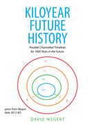 Kiloyear Future History