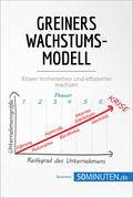 Greiners Wachstumsmodell
