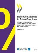 Revenue Statistics in Asian Countries 2017
