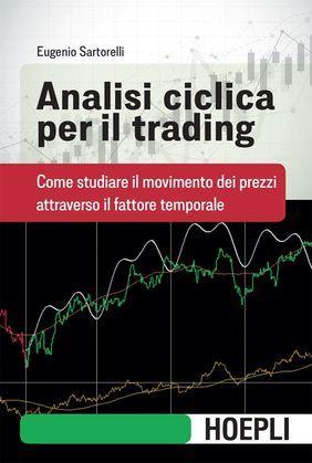 Analisi ciclica per il trading