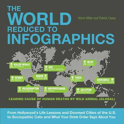 The World Reduced to Infographics