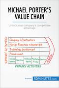 Michael Porter's Value Chain