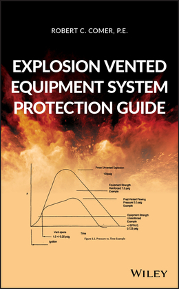 Explosion Vented Equipment System Protection Guide