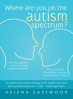 Where Are You on the Autism Spectrum?