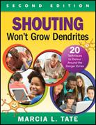 Shouting Won′t Grow Dendrites