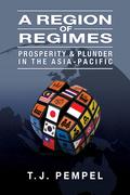 A Region of Regimes
