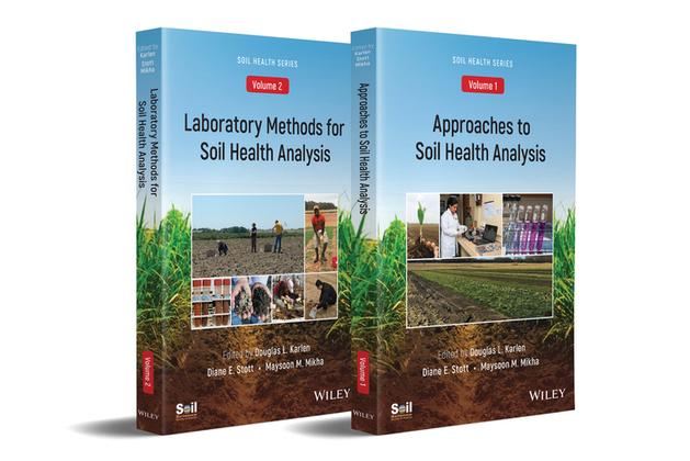 Soil Health Analysis, Set