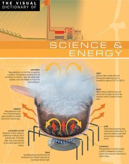The Visual Dictionary of Science & Energy